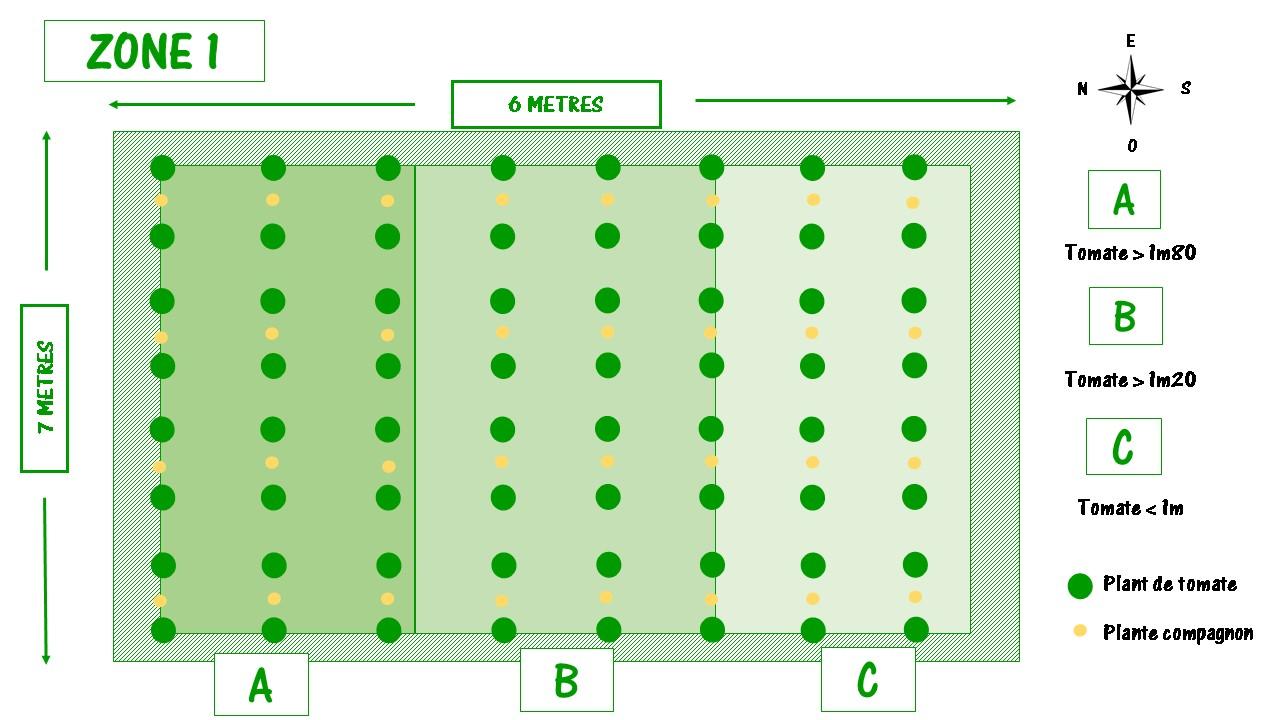 plan de jardin