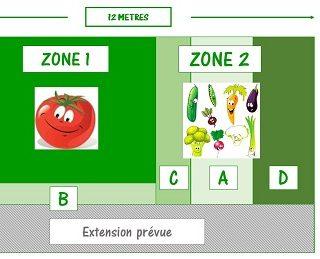 plan de jardin 2020