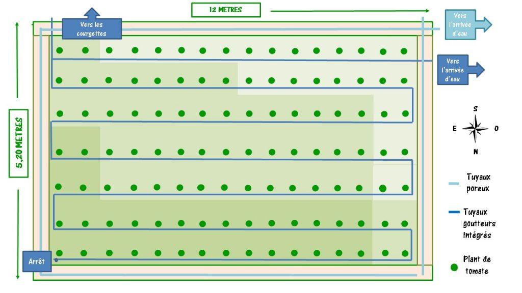 installer un système d'arrosage plan de jardin