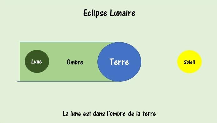eclispse lunaire